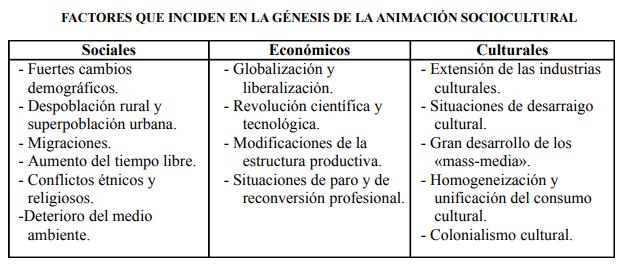 factoresorigenasc